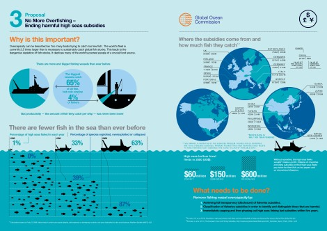 Saving the oceans: with data