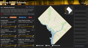Fixing DC's schools