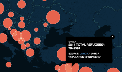 Three refugee datasets for the 19 Million Project